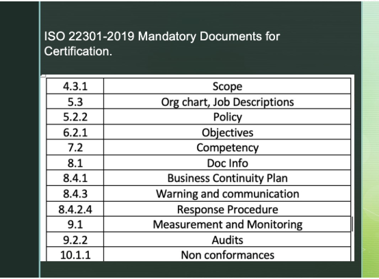 ISO 22301-2019 MANDATORY DOCUMENTS FOR CERTIFICATION